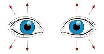 Ai probleme cu vederea? Iti prezentam 10 exercitii care te ajuta sa ti-o imbunatatesti