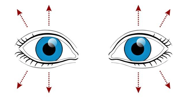 dacă vederea este afectată