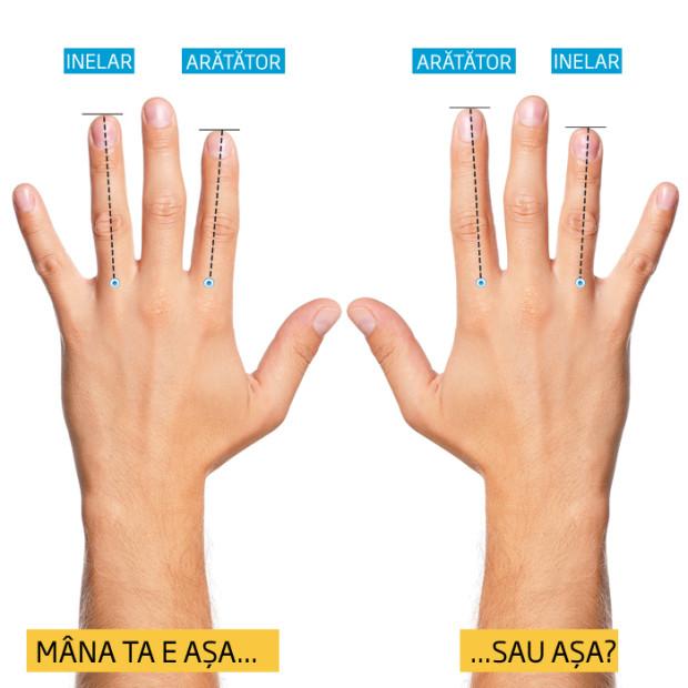 Lungimea degetelor iti determina personalitatea!